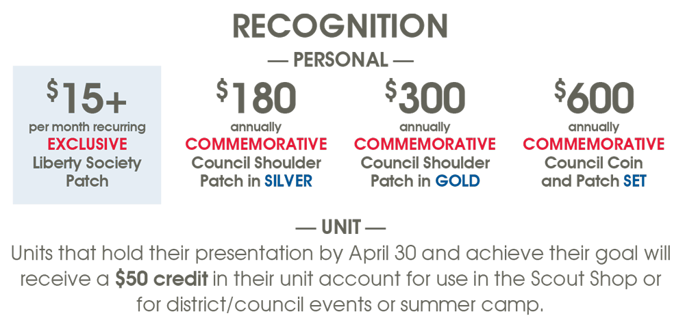 2016Recognition