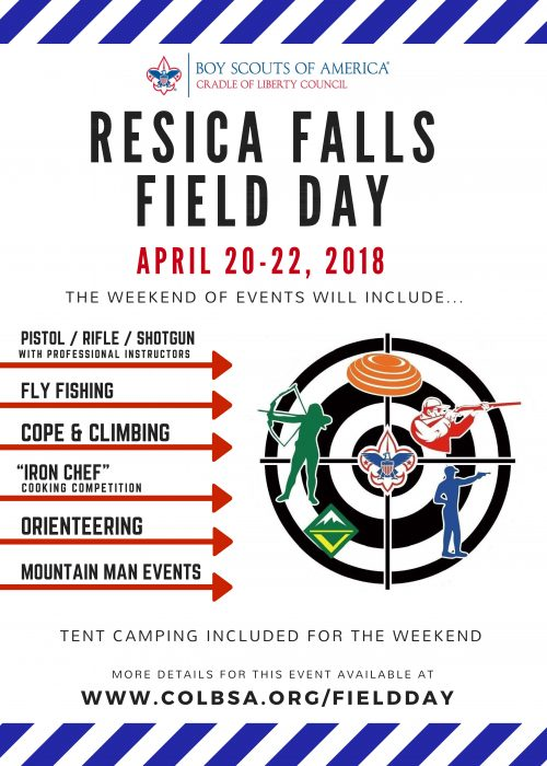 RESICA FALLS FIELD DAY Print Version